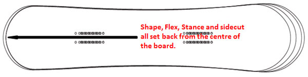 directional all terrain backcountry snowboard shape